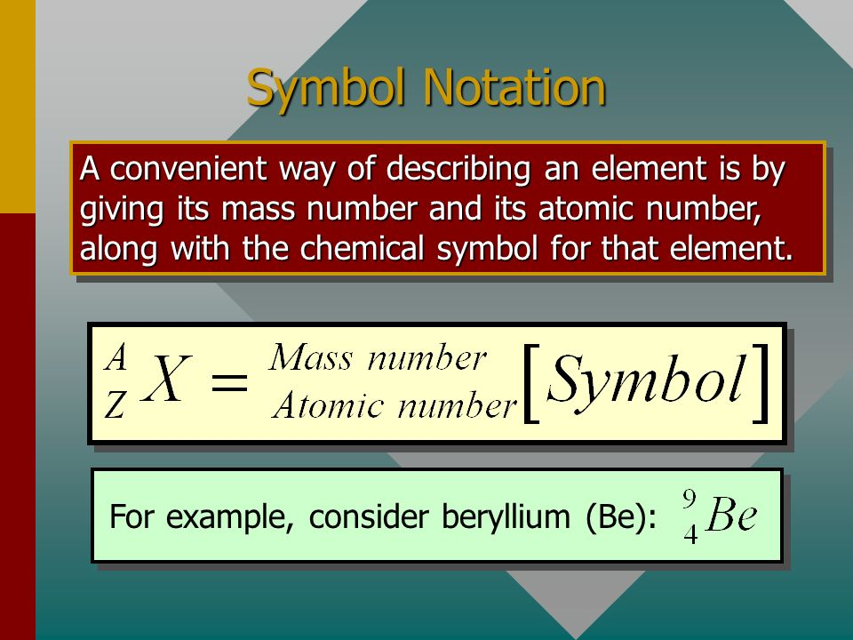 Summary (Radioactivity) Nuclei Remaining Activity R Mass Remaining Number of Half-lives: The half-life T 1/2 of an isotope is the time in which one-half of its unstable nuclei will decay.