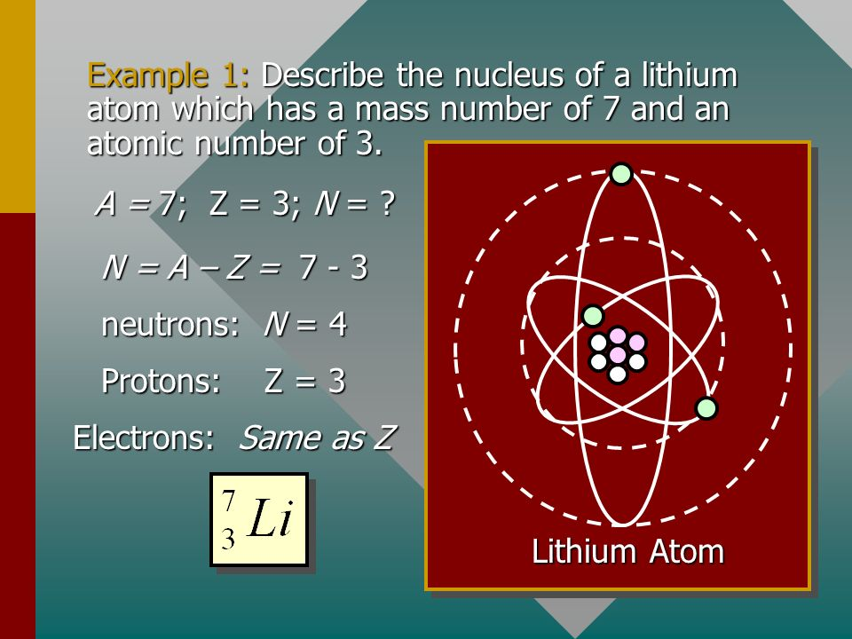 Symbol Notation A convenient way of describing an element is by giving its mass number and its atomic number, along with the chemical symbol for that