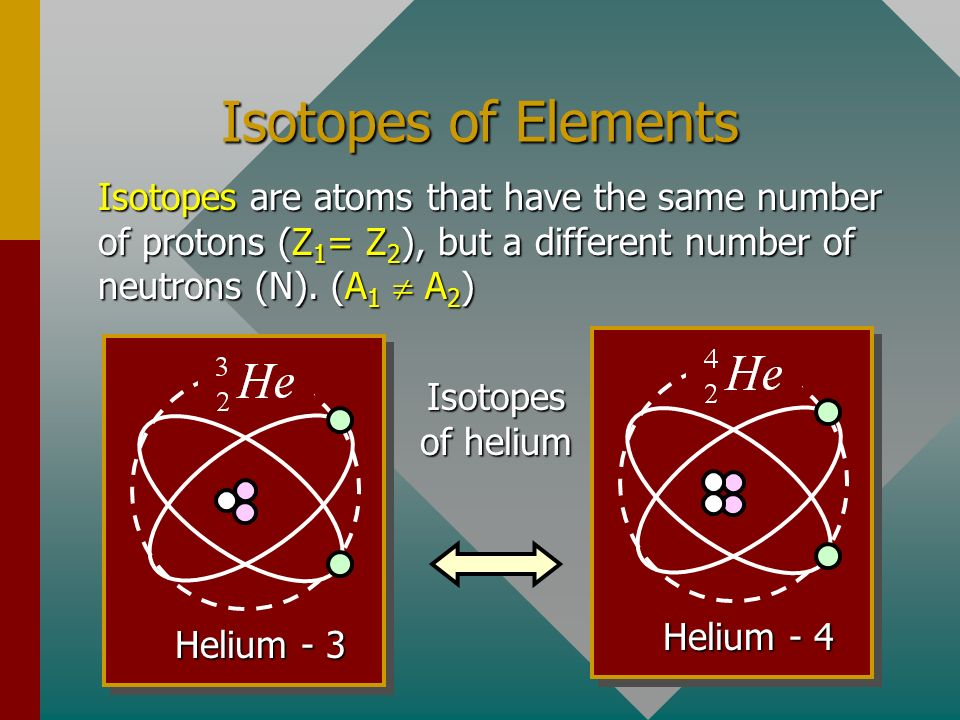 Isotopes of Elements Isotopes are atoms that have the same number of protons (Z 1 = Z 2 ), but a different number of neutrons (N).