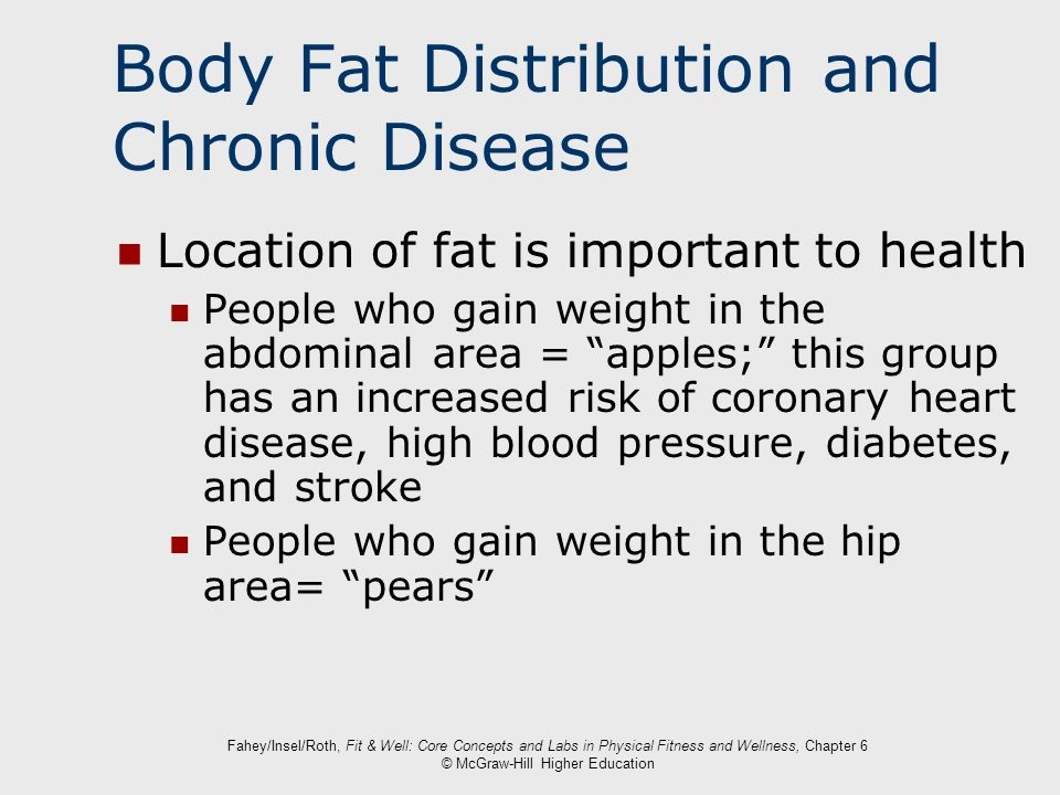 Fahey/Insel/Roth, Fit & Well: Core Concepts and Labs in Physical Fitness and Wellness, Chapter 6 © McGraw-Hill Higher Education Body Fat Distribution