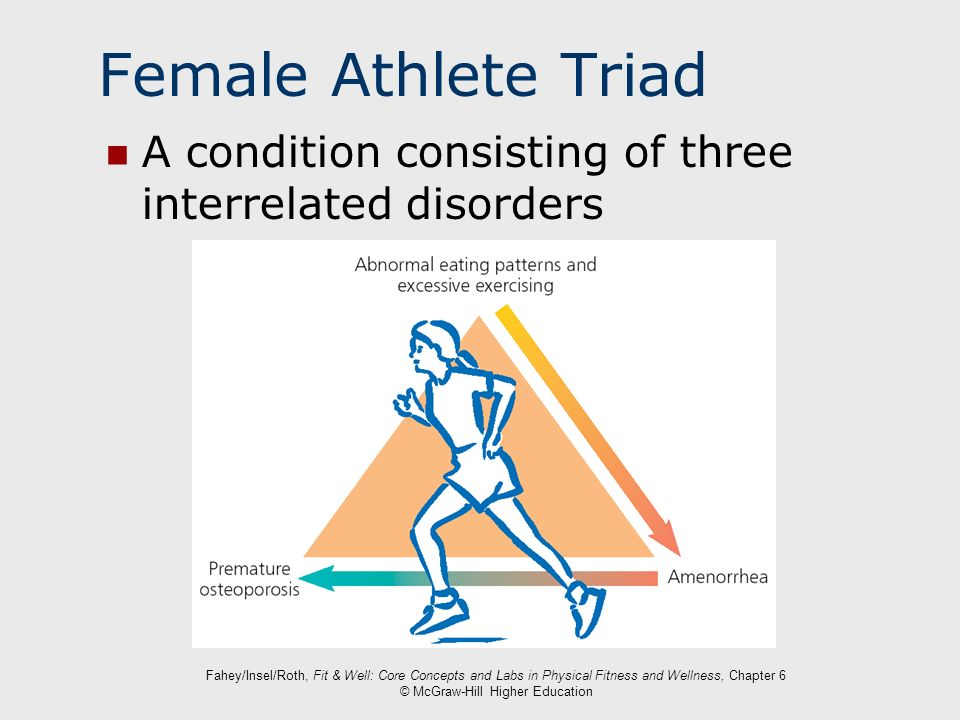 Fahey/Insel/Roth, Fit & Well: Core Concepts and Labs in Physical Fitness and Wellness, Chapter 6 © McGraw-Hill Higher Education Female Athlete Triad A