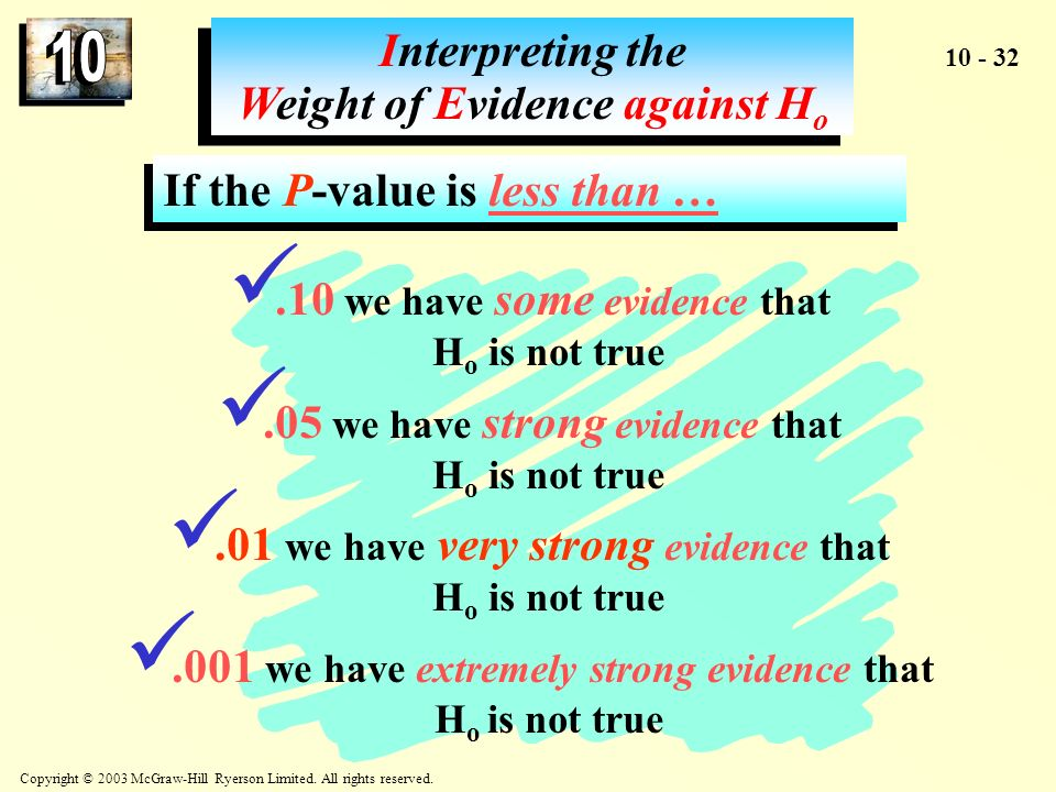 Copyright © 2003 McGraw-Hill Ryerson Limited. All rights reserved. 10 - 32 Interpreting the Weight of Evidence against H o If the P-value is less than
