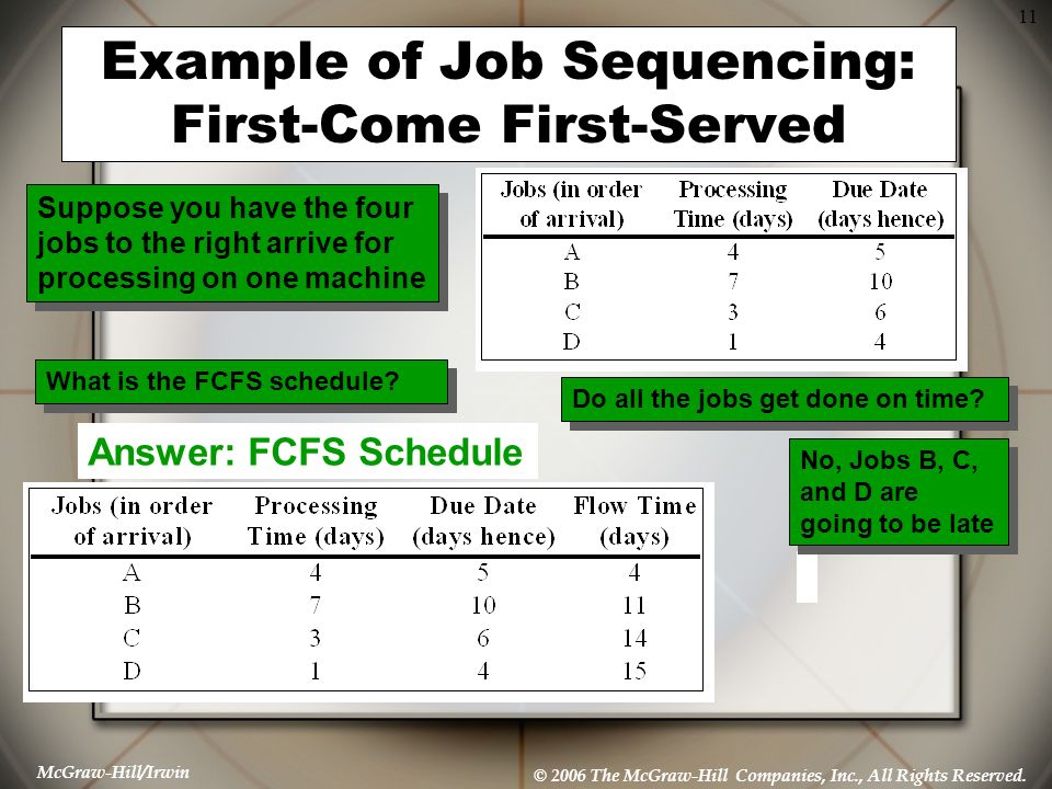McGraw-Hill/Irwin © 2006 The McGraw-Hill Companies, Inc., All Rights Reserved. 11 Example of Job Sequencing: First-Come First-Served Answer: FCFS Sche