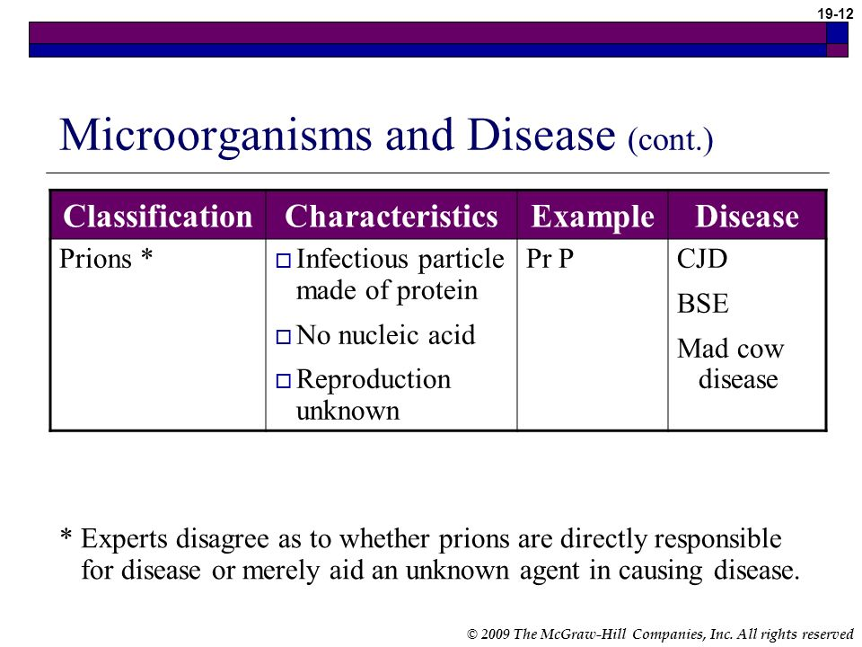 © 2009 The McGraw-Hill Companies, Inc. All rights reserved 19-11 Microorganisms and Disease Microorganisms live all around us Pathogens Microorganisms