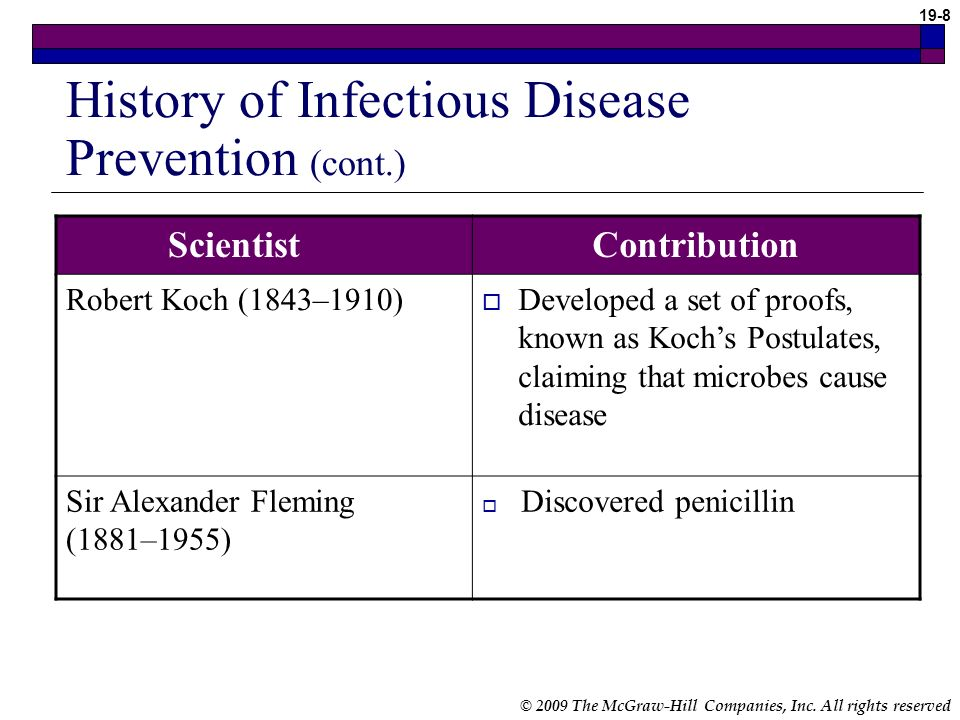 © 2009 The McGraw-Hill Companies, Inc. All rights reserved 19-7 ScientistContribution Louis Pasteur (1822–1895) Helped develop the germ theory of infe