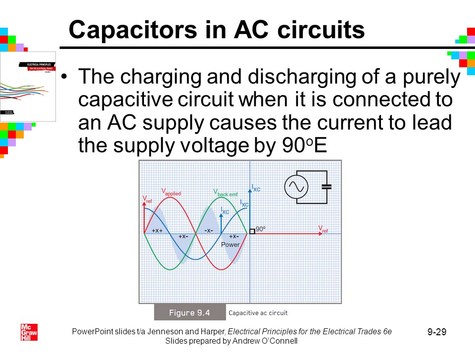PowerPoint slides t/a Jenneson and Harper, Electrical Principles for the Electrical Trades 6e Slides prepared by Andrew OConnell 9-29 Capacitors in AC