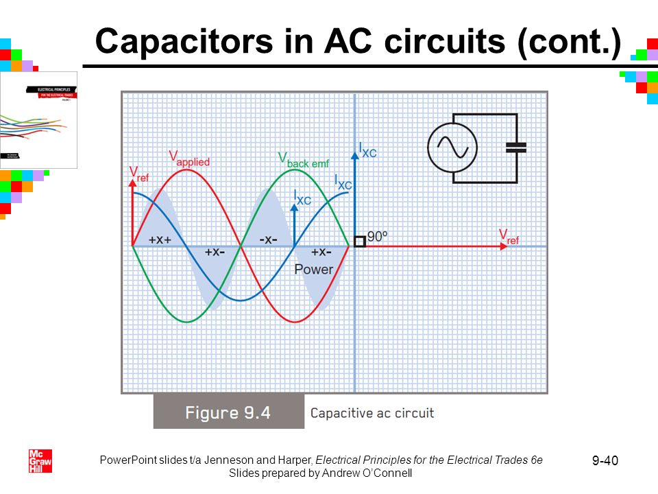 PowerPoint slides t/a Jenneson and Harper, Electrical Principles for the Electrical Trades 6e Slides prepared by Andrew OConnell 9-40 Capacitors in AC