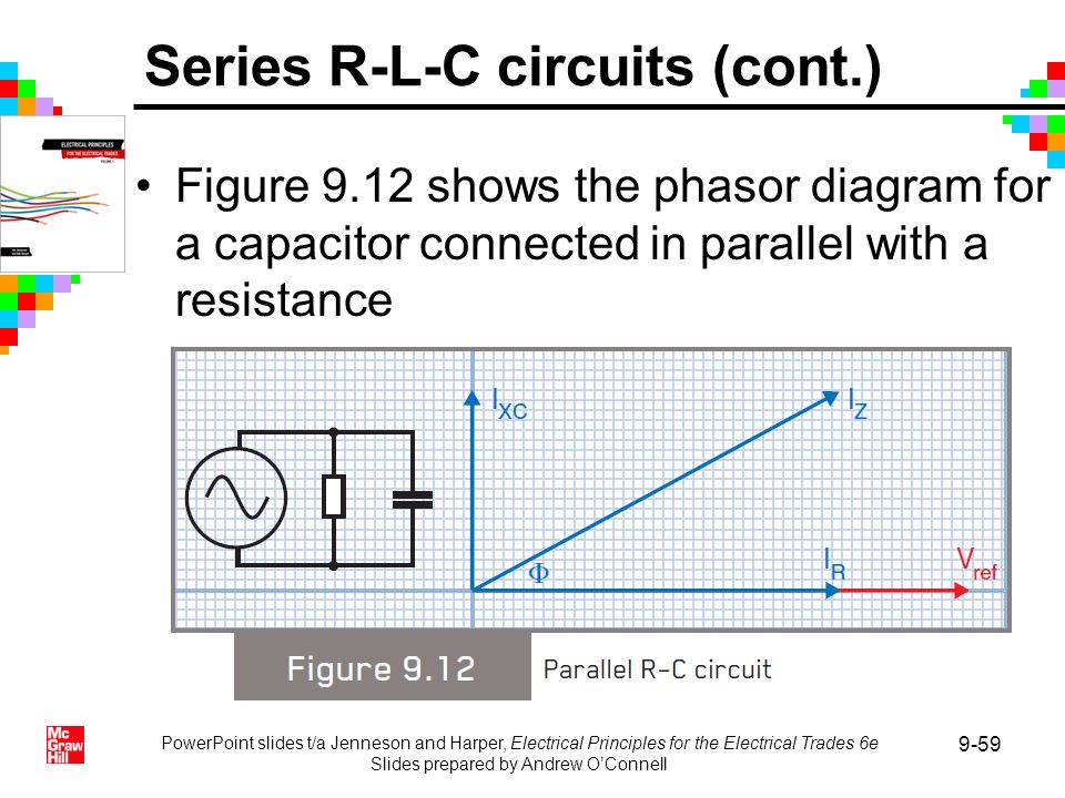 PowerPoint slides t/a Jenneson and Harper, Electrical Principles for the Electrical Trades 6e Slides prepared by Andrew OConnell 9-59 Figure 9.12 show