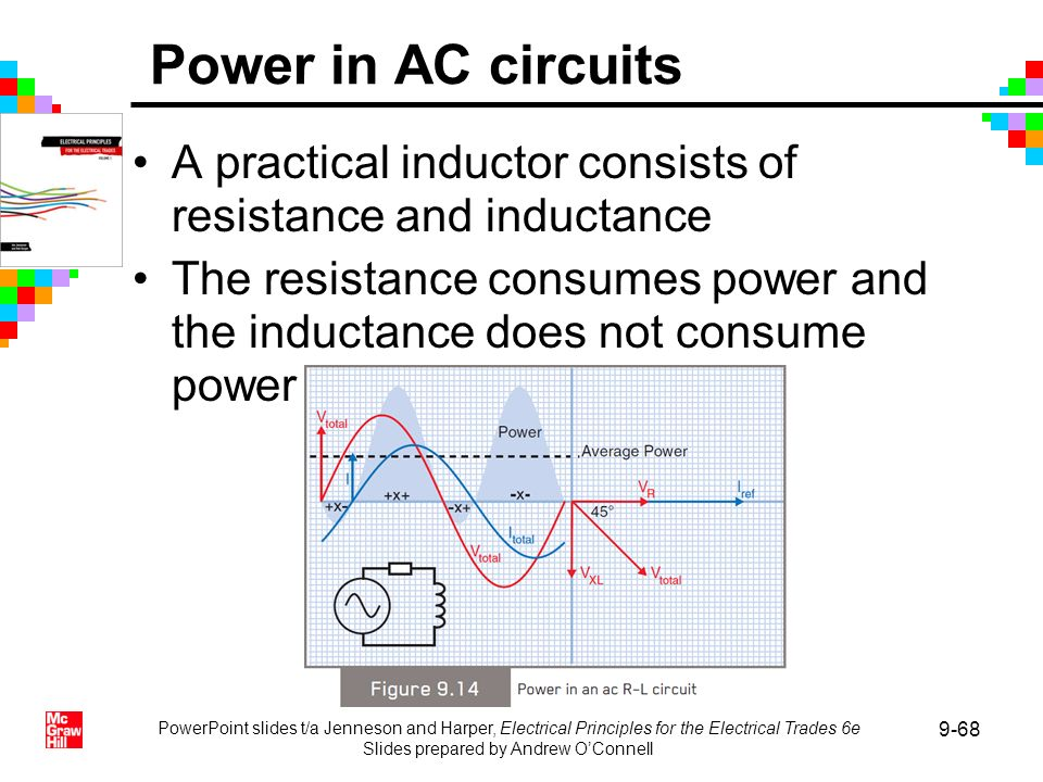 PowerPoint slides t/a Jenneson and Harper, Electrical Principles for the Electrical Trades 6e Slides prepared by Andrew OConnell 9-68 Power in AC circ