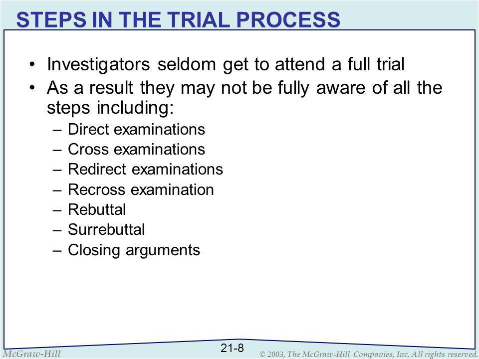 McGraw-Hill © 2003, The McGraw-Hill Companies, Inc. All rights reserved. STEPS IN THE TRIAL PROCESS Investigators seldom get to attend a full trial As