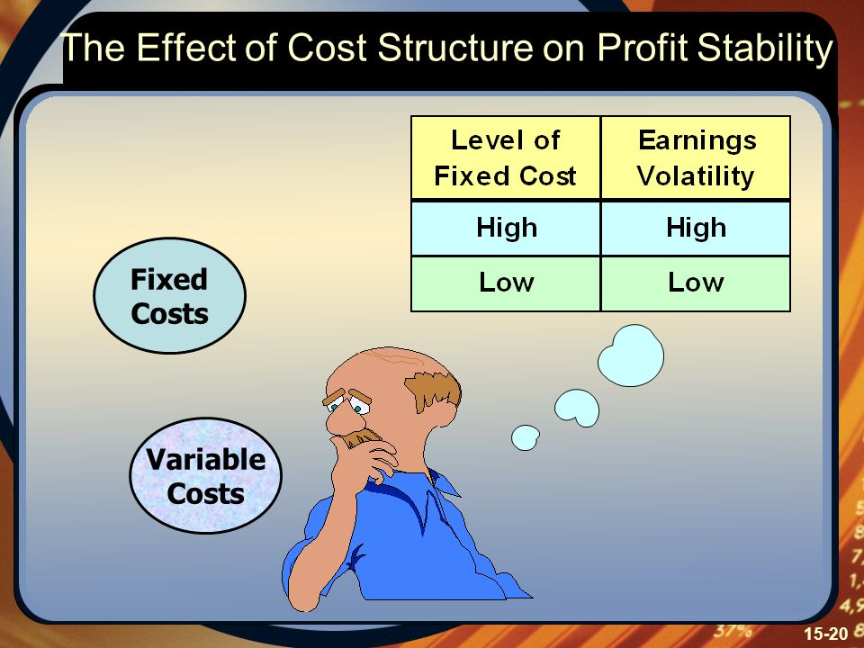 15-20 The Effect of Cost Structure on Profit Stability Variable Costs Fixed Costs