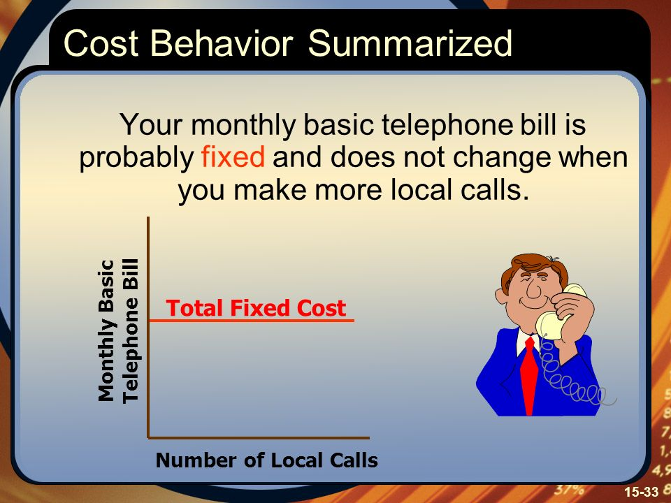 15-33 Cost Behavior Summarized Your monthly basic telephone bill is probably fixed and does not change when you make more local calls. Number of Local