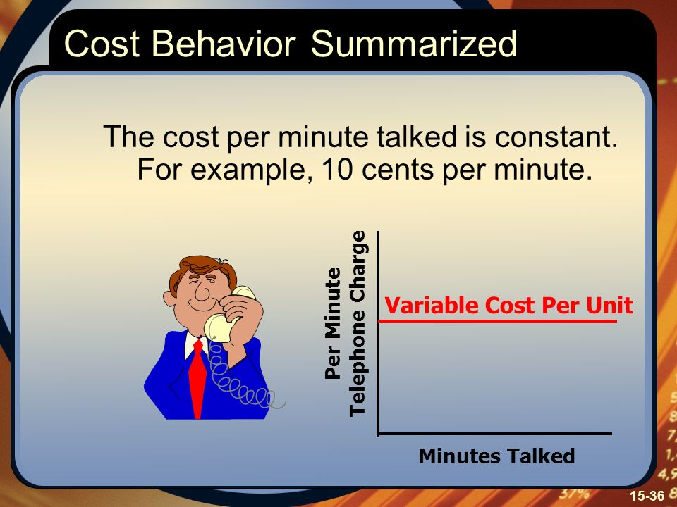 15-36 Minutes Talked Per Minute Telephone Charge The cost per minute talked is constant. For example, 10 cents per minute. Cost Behavior Summarized Va