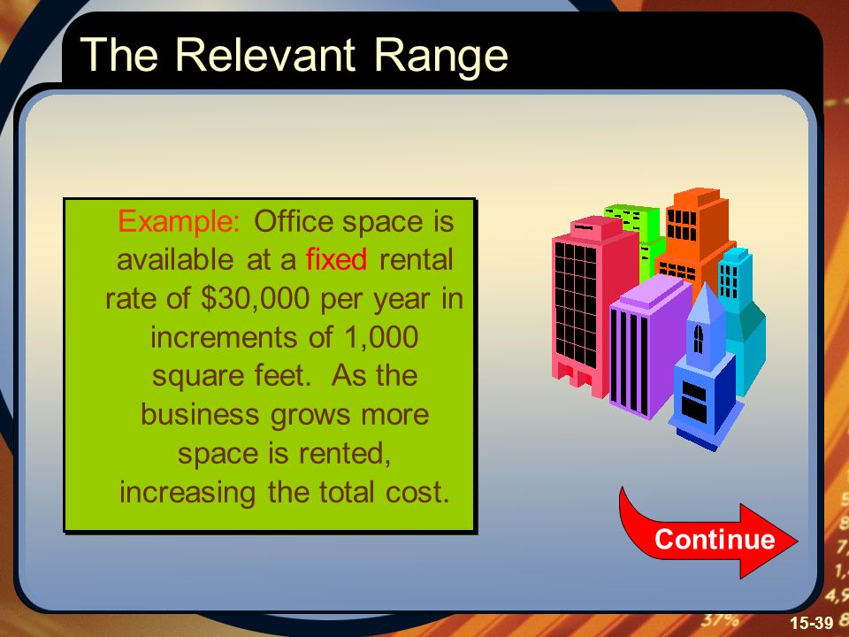 15-39 Example: Office space is available at a fixed rental rate of $30,000 per year in increments of 1,000 square feet. As the business grows more spa