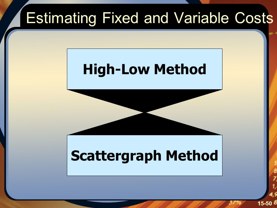 15-50 Estimating Fixed and Variable Costs High-Low Method Scattergraph Method