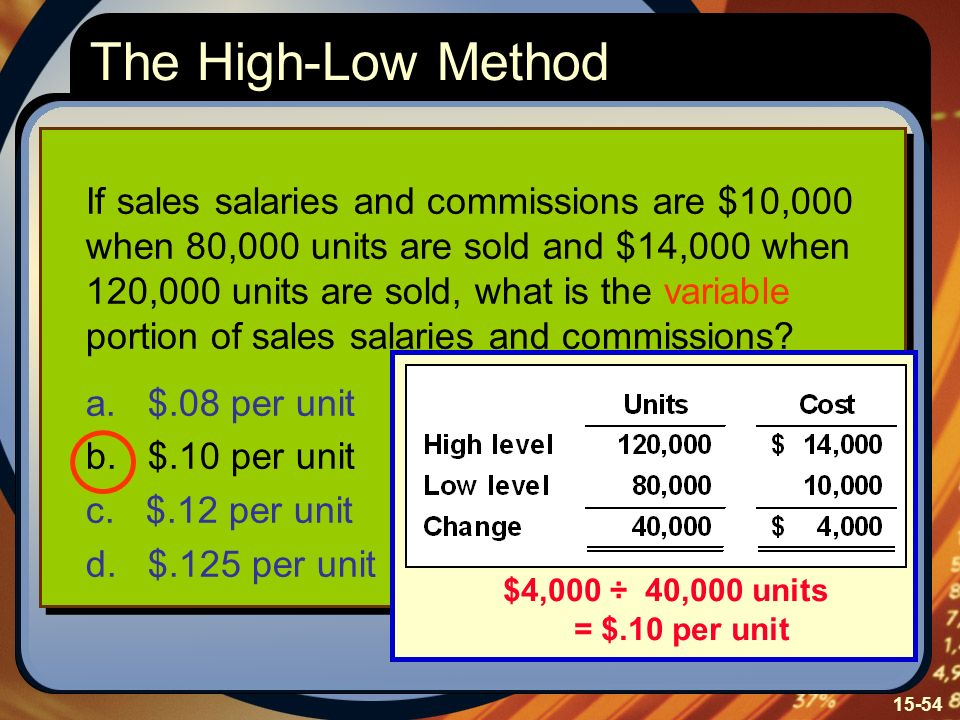 15-54 If sales salaries and commissions are $10,000 when 80,000 units are sold and $14,000 when 120,000 units are sold, what is the variable portion o