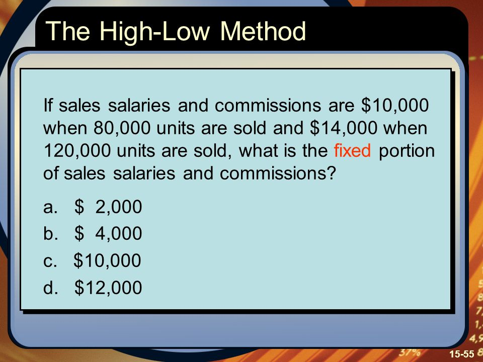 15-55 If sales salaries and commissions are $10,000 when 80,000 units are sold and $14,000 when 120,000 units are sold, what is the fixed portion of s