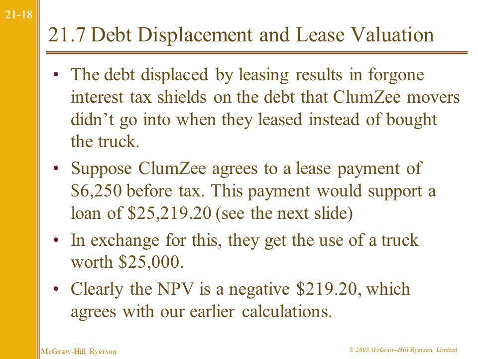 21-17 McGraw-Hill Ryerson © 2003 McGraw–Hill Ryerson Limited 21.7 Debt Displacement and Lease Valuation Considering the issues of debt displacement al