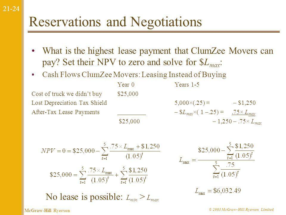 21-23 McGraw-Hill Ryerson © 2003 McGraw–Hill Ryerson Limited Reservations and Negotiations What is the smallest lease payment that Tiger Leasing will
