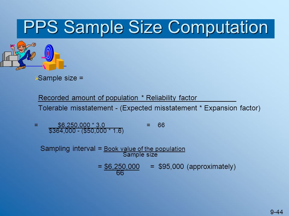 9-44 PPS Sample Size Computation Sample size = Recorded amount of population * Reliability factor Tolerable misstatement - (Expected misstatement * Ex