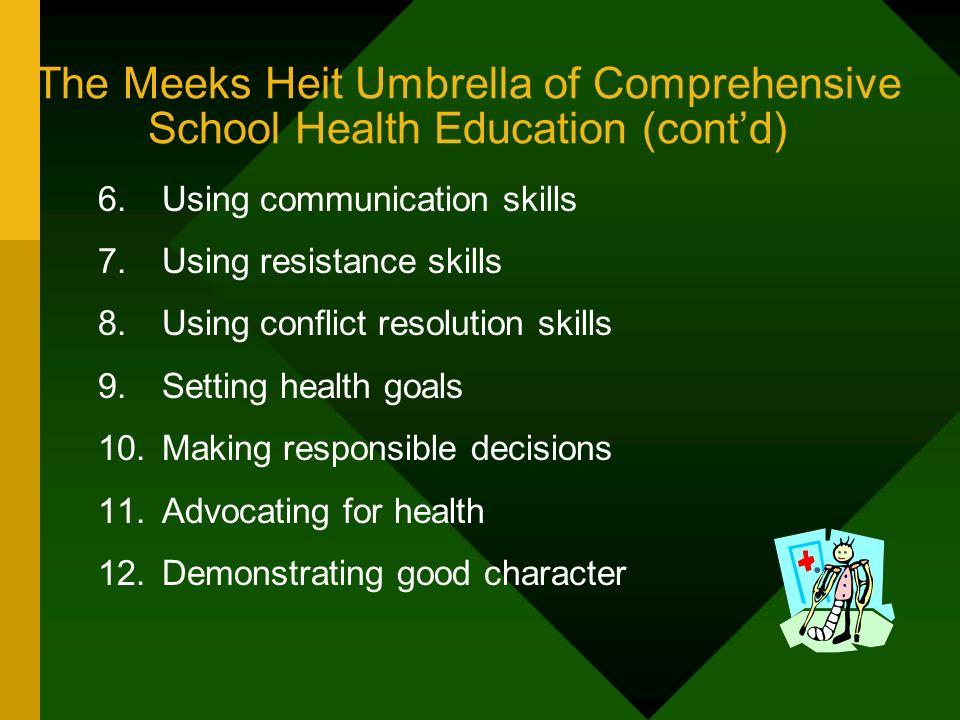 The Meeks Heit Umbrella of Comprehensive School Health Education (contd) 6.Using communication skills 7.Using resistance skills 8.Using conflict resol