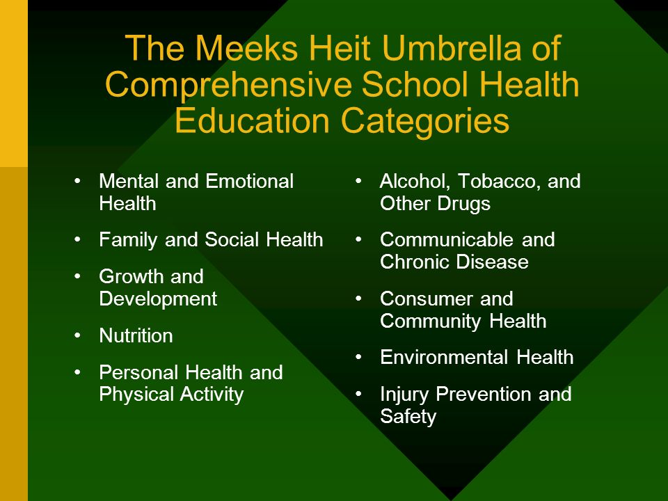 The Meeks Heit Umbrella of Comprehensive School Health Education Categories Mental and Emotional Health Family and Social Health Growth and Developmen