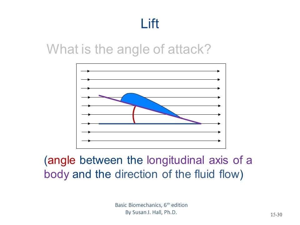 15-30 Lift What is the angle of attack? (angle between the longitudinal axis of a body and the direction of the fluid flow) Basic Biomechanics, 6 th e