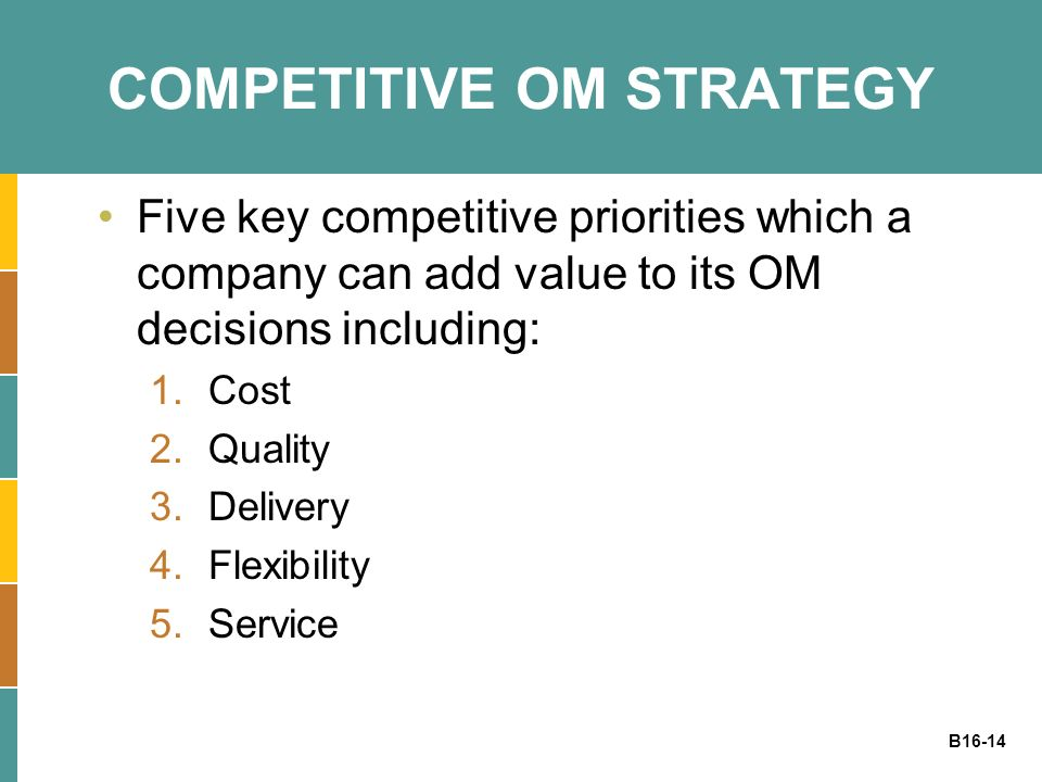 B16-14 COMPETITIVE OM STRATEGY Five key competitive priorities which a company can add value to its OM decisions including: 1.Cost 2.Quality 3.Deliver