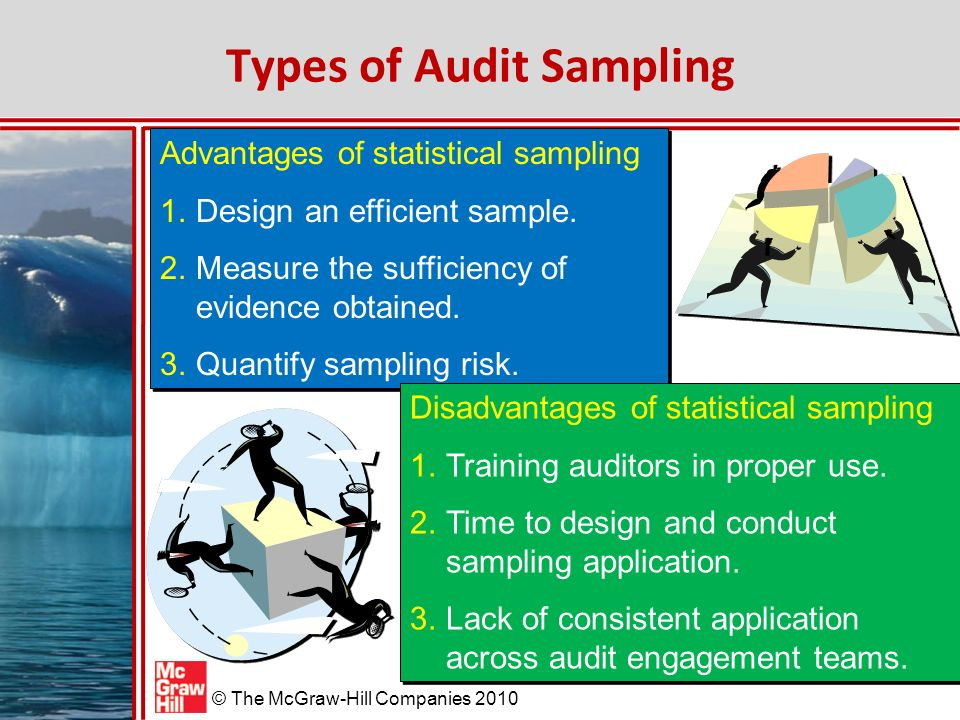 McGraw-Hill/Irwin © The McGraw-Hill Companies 2010 Types of Audit Sampling Advantages of statistical sampling 1.Design an efficient sample.