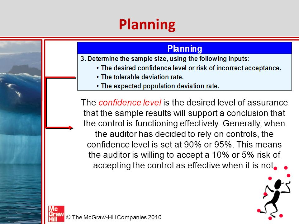 McGraw-Hill/Irwin © The McGraw-Hill Companies 2010 Planning The confidence level is the desired level of assurance that the sample results will support a conclusion that the control is functioning effectively.