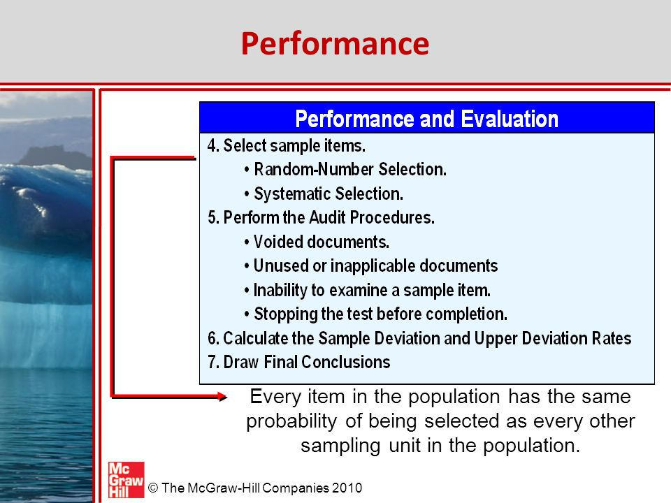 McGraw-Hill/Irwin © The McGraw-Hill Companies 2010 Performance Every item in the population has the same probability of being selected as every other sampling unit in the population.
