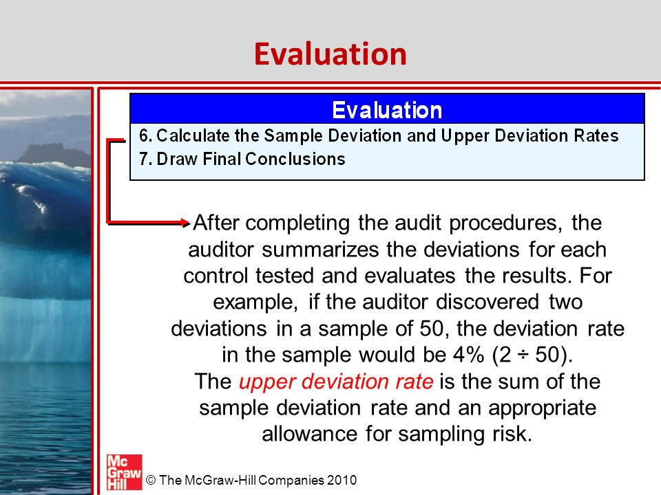 McGraw-Hill/Irwin © The McGraw-Hill Companies 2010 Evaluation After completing the audit procedures, the auditor summarizes the deviations for each control tested and evaluates the results.