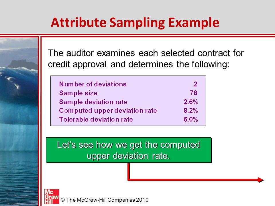 McGraw-Hill/Irwin © The McGraw-Hill Companies 2010 Attribute Sampling Example The auditor examines each selected contract for credit approval and determines the following: Lets see how we get the computed upper deviation rate.