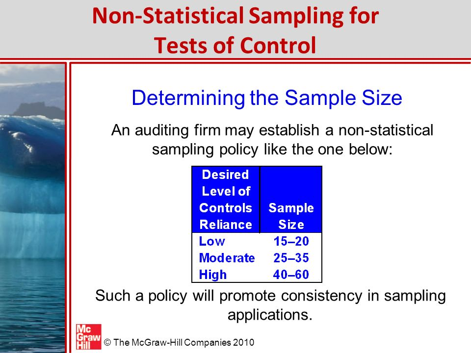 McGraw-Hill/Irwin © The McGraw-Hill Companies 2010 Non-Statistical Sampling for Tests of Control Determining the Sample Size An auditing firm may establish a non-statistical sampling policy like the one below: Such a policy will promote consistency in sampling applications.