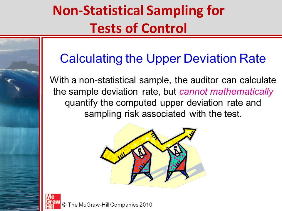 McGraw-Hill/Irwin © The McGraw-Hill Companies 2010 Non-Statistical Sampling for Tests of Control Calculating the Upper Deviation Rate With a non-statistical sample, the auditor can calculate the sample deviation rate, but cannot mathematically quantify the computed upper deviation rate and sampling risk associated with the test.