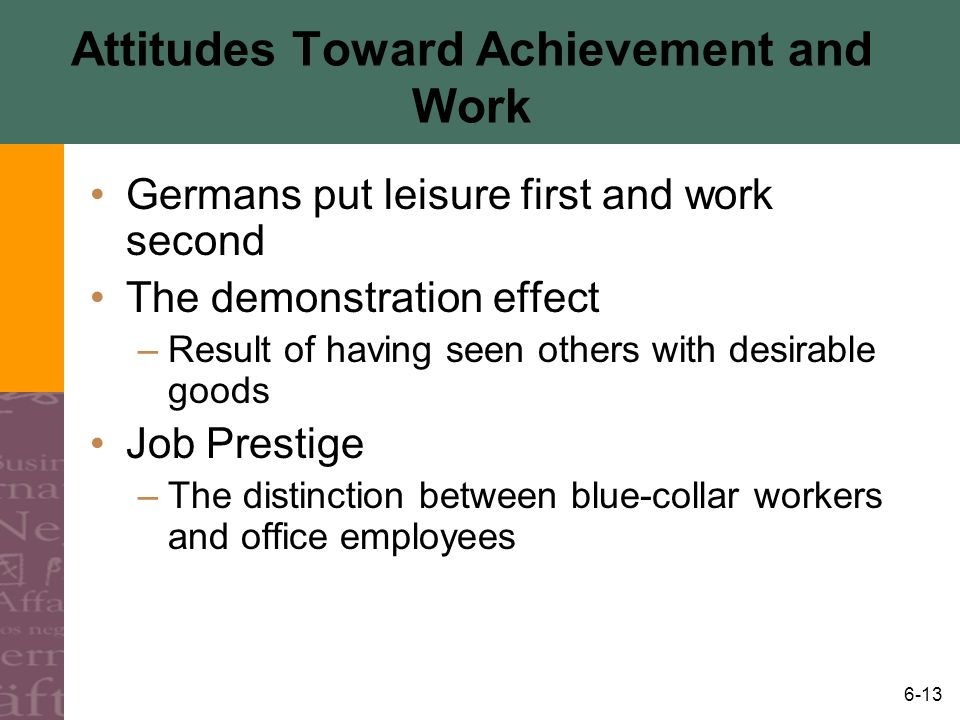 6-13 Attitudes Toward Achievement and Work Germans put leisure first and work second The demonstration effect –Result of having seen others with desir