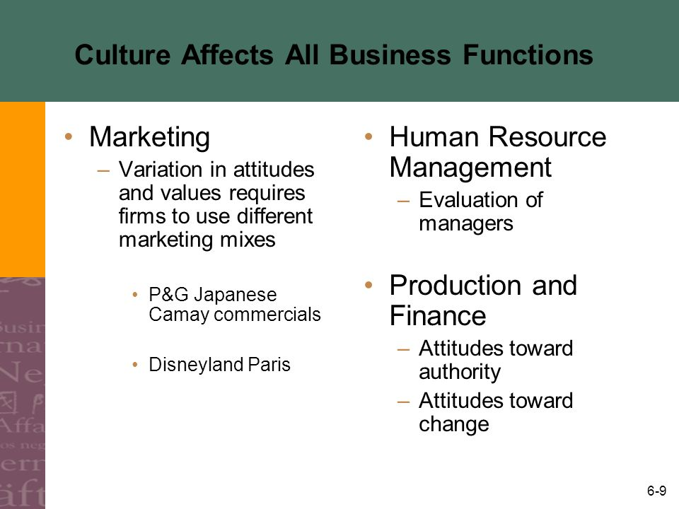 6-9 Culture Affects All Business Functions Marketing –Variation in attitudes and values requires firms to use different marketing mixes P&G Japanese C