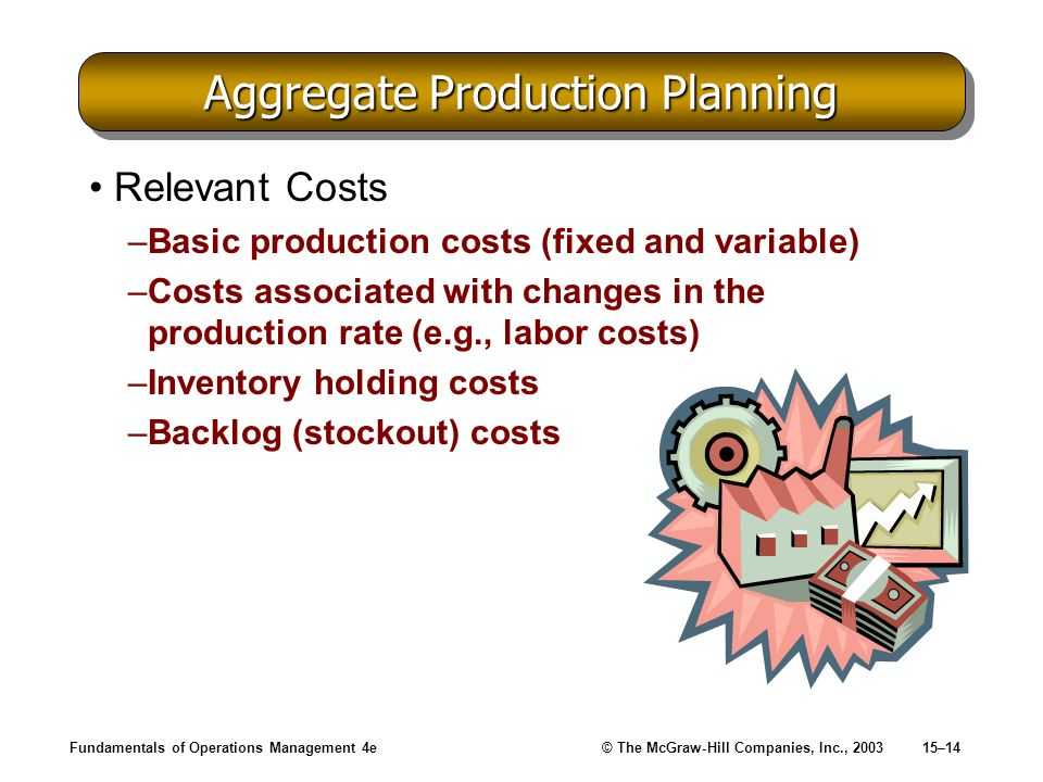 Fundamentals of Operations Management 4e© The McGraw-Hill Companies, Inc., 200315–14 Aggregate Production Planning Relevant Costs –Basic production co