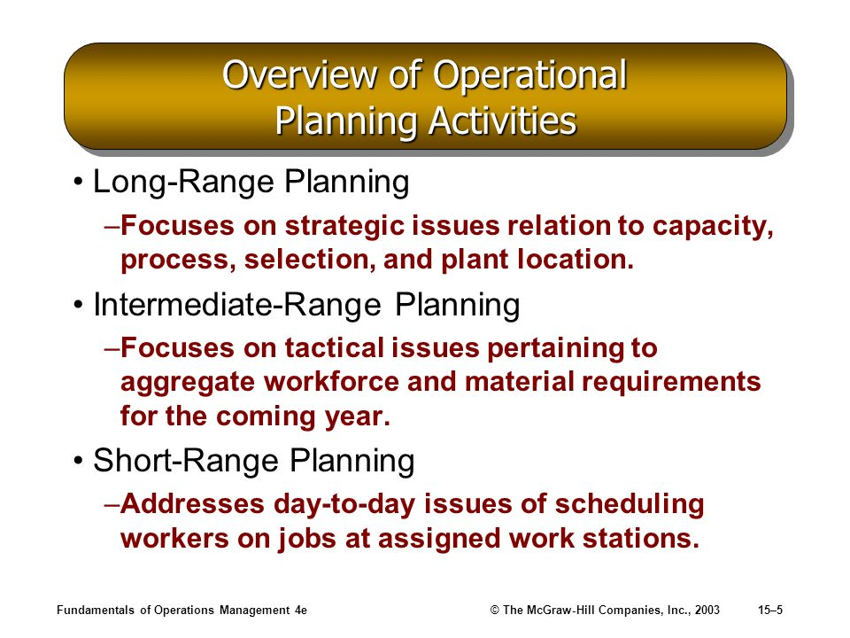 Fundamentals of Operations Management 4e© The McGraw-Hill Companies, Inc., 200315–5 Overview of Operational Planning Activities Long-Range Planning –F