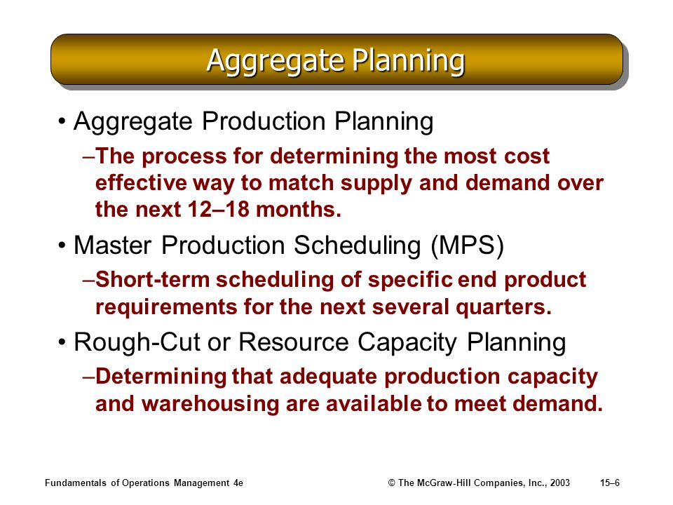 Fundamentals of Operations Management 4e© The McGraw-Hill Companies, Inc., 200315–6 Aggregate Planning Aggregate Production Planning –The process for