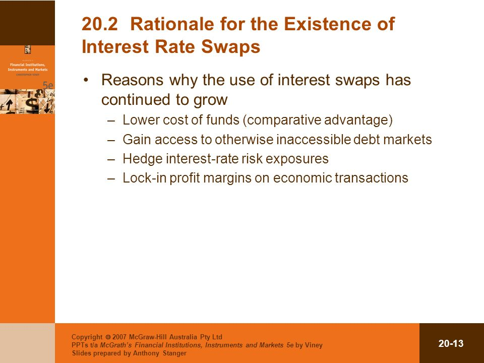 Copyright 2007 McGraw-Hill Australia Pty Ltd PPTs t/a McGraths Financial Institutions, Instruments and Markets 5e by Viney Slides prepared by Anthony Stanger 20-13 20.2Rationale for the Existence of Interest Rate Swaps Reasons why the use of interest swaps has continued to grow –Lower cost of funds (comparative advantage) –Gain access to otherwise inaccessible debt markets –Hedge interest-rate risk exposures –Lock-in profit margins on economic transactions