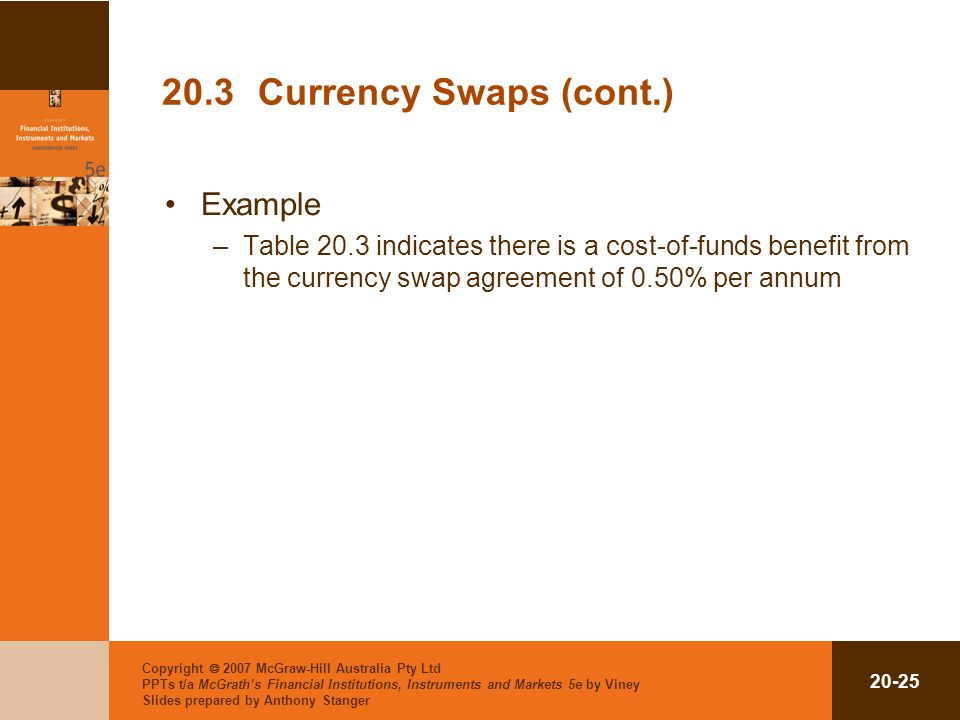 Copyright 2007 McGraw-Hill Australia Pty Ltd PPTs t/a McGraths Financial Institutions, Instruments and Markets 5e by Viney Slides prepared by Anthony Stanger 20-25 20.3Currency Swaps (cont.) Example –Table 20.3 indicates there is a cost-of-funds benefit from the currency swap agreement of 0.50% per annum