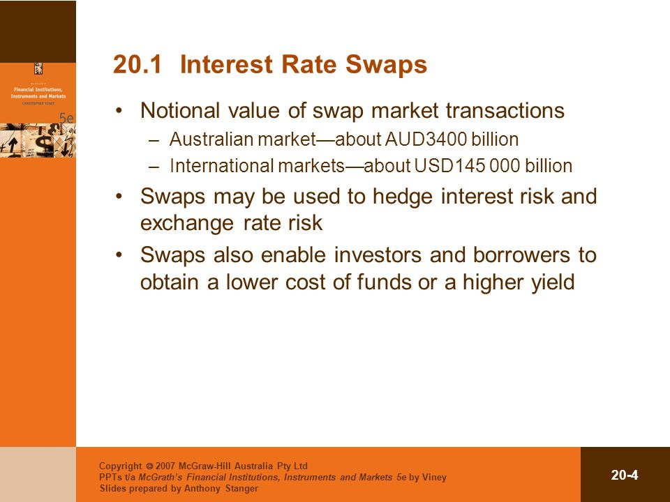 Copyright 2007 McGraw-Hill Australia Pty Ltd PPTs t/a McGraths Financial Institutions, Instruments and Markets 5e by Viney Slides prepared by Anthony Stanger 20-4 20.1Interest Rate Swaps Notional value of swap market transactions –Australian marketabout AUD3400 billion –International marketsabout USD145 000 billion Swaps may be used to hedge interest risk and exchange rate risk Swaps also enable investors and borrowers to obtain a lower cost of funds or a higher yield