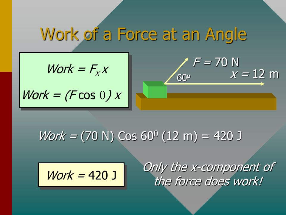 Resultant work is also equal to the work of the RESULTANT force. Example: Example: Work = (F - f) x Work = (40 - 10 N)(4 m) Work = 120 J 40 N 4 m4 m -
