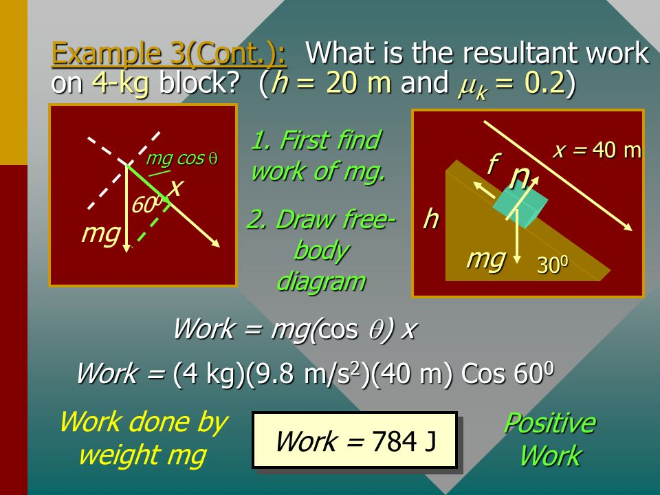 Example 3: What is the resultant work on a 4-kg block sliding from top to bottom of the 30 0 inclined plane? (h = 20 m and k = 0.2) Work = (F cos ) x