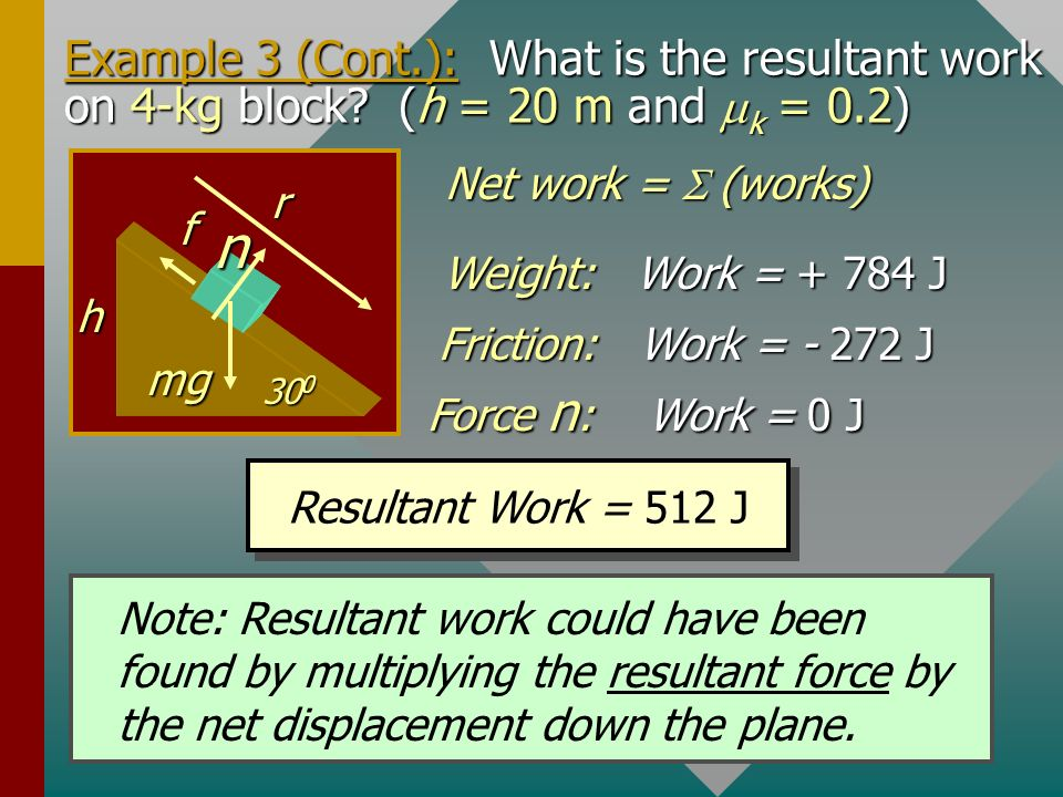 Example 3 (Cont.): What is the resultant work on 4-kg block? (h = 20 m and k = 0.2) 5. Find work of friction force f using free-body diagram Work = (6