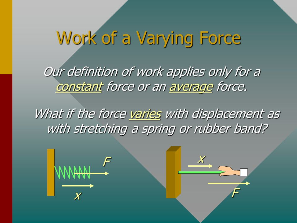 Example for Constant Force What work is done by a constant force of 40 N moving a block from x = 1 m to x = 4 m? Work = F(x 2 - x 1 ) 40 N Force, F Di