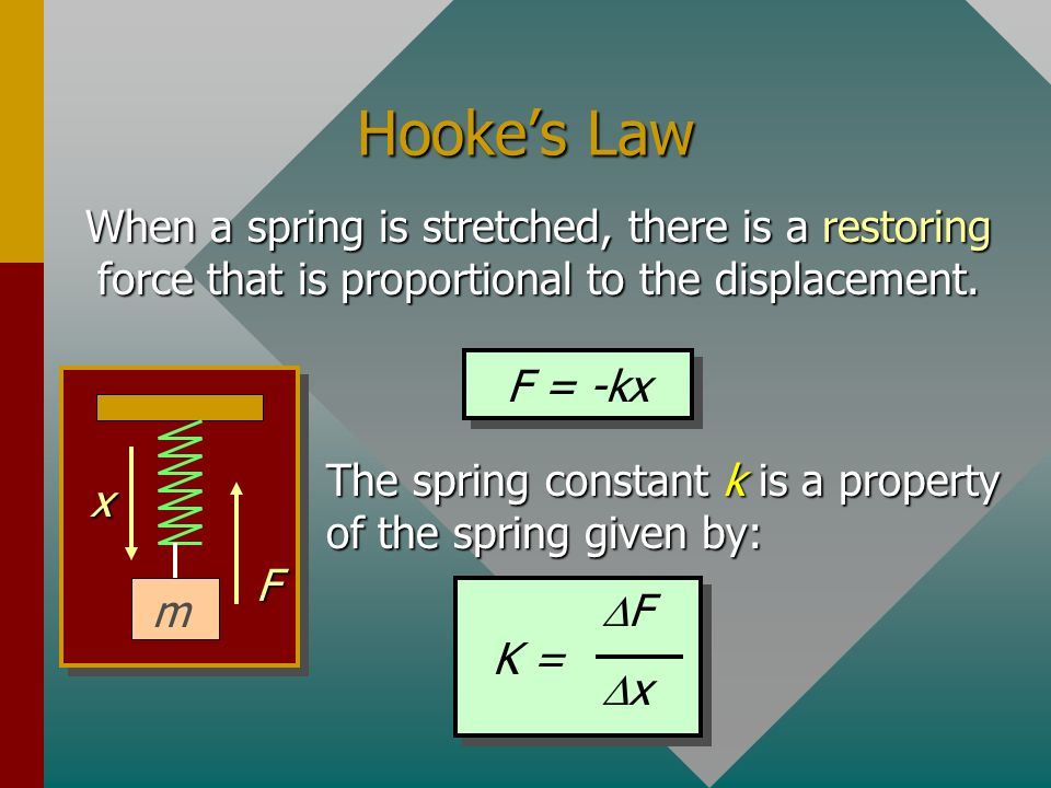 Work of a Varying Force Our definition of work applies only for a constant force or an average force. What if the force varies with displacement as wi