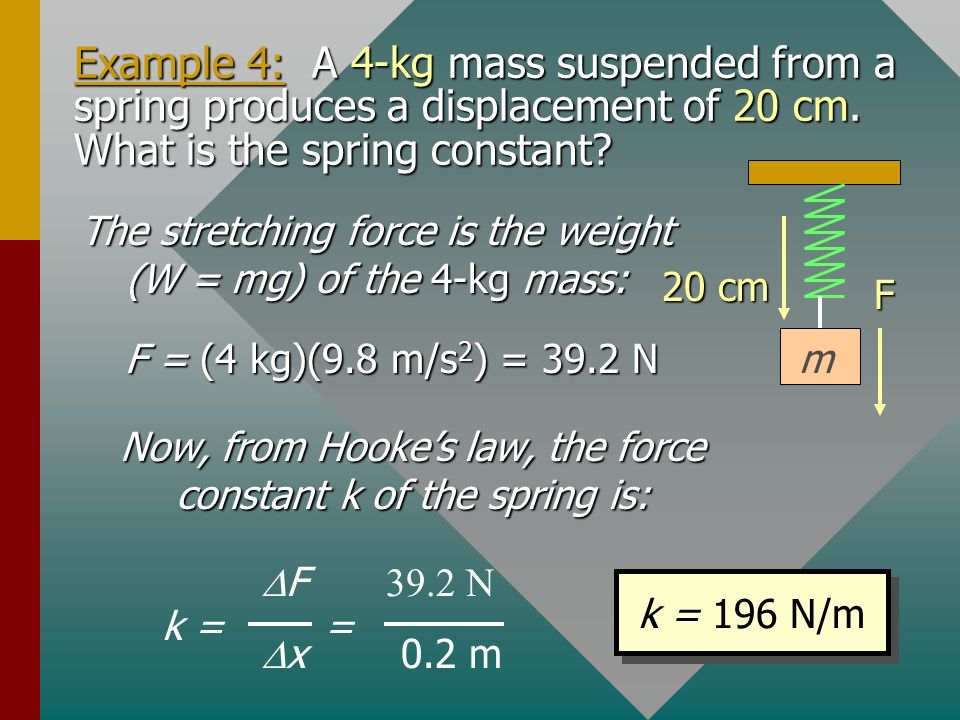 Compressing or Stretching a Spring Initially at Rest: Two forces are always present: the outside force F out ON spring and the reaction force F s BY t