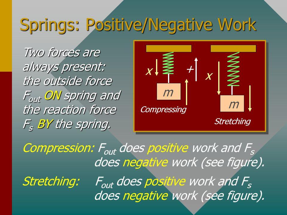 Summary (Cont.) Work = ½ kx 2 Work to Stretch a Spring: x1x1 x2x2 F x1x1 m x2x2 m
